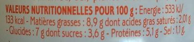 Fine ratatouille au thon fumé - Informations nutritionnelles