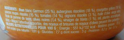 Salade de Thon germon, tian de légumes au vinaigre de Xérès - Ingredients
