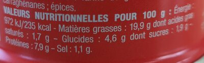 Nos toasts chauds Homard - Nutrition facts