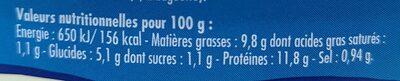 Préparation pour sandwich Lieu, carottes et citron confit - Nutrition facts