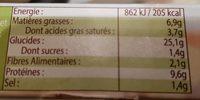 La Bio Pizza 3 Fromages ; Mozzarella, Emmental, Gorgonzola - Informations nutritionnelles - fr