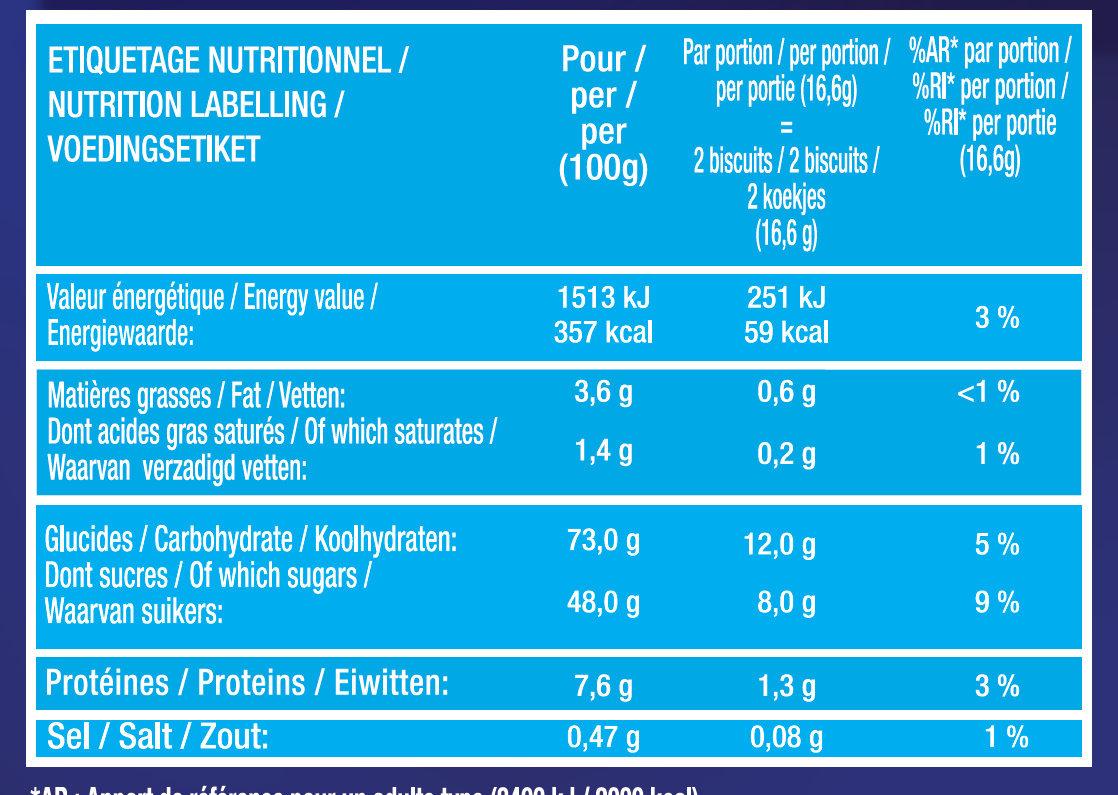 Biscuits à la cuillère pour pâtisserie - Informations nutritionnelles