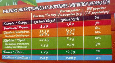 Savane Gateau yaourt Nature - Informations nutritionnelles - fr