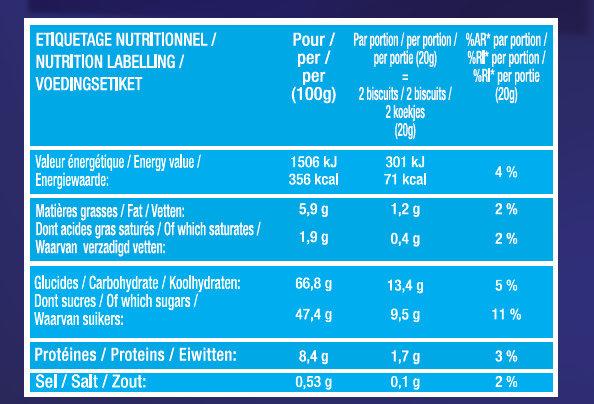 Biscuits à la Cuillère pour Dégustation - Recette Nature - Informations nutritionnelles - fr
