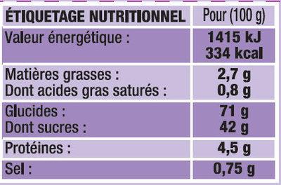 Le Petit Pain d'Epices aux Figues - Informations nutritionnelles - fr