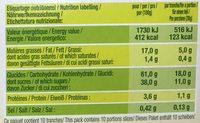 Cake aux pépites Orange & Citron - Informations nutritionnelles - fr