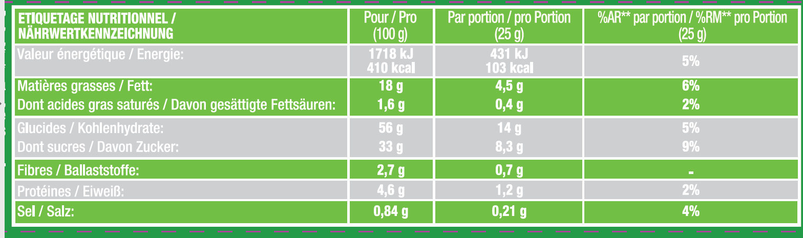 Savane jungle Fraise - Voedingswaarden - fr