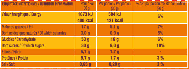P'tit Savane Rigolo Tout Chocolat - Informations nutritionnelles - fr