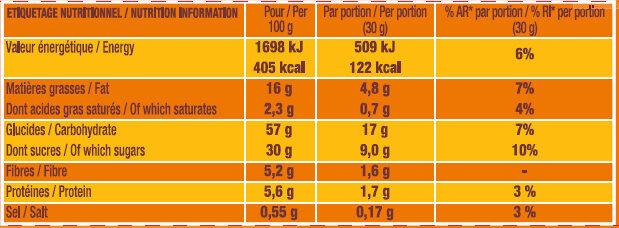 P'tit Savane Rigolo Chocolat - Informations nutritionnelles - fr