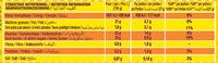 Brossard - lot de 3 savane pocket x 7 barr' chocolat + 1 paquet offert - 756gr - Voedingswaarden - fr