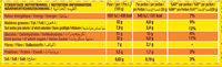 Lot 2 pocket x7 pepites 210g - Voedingswaarden - fr