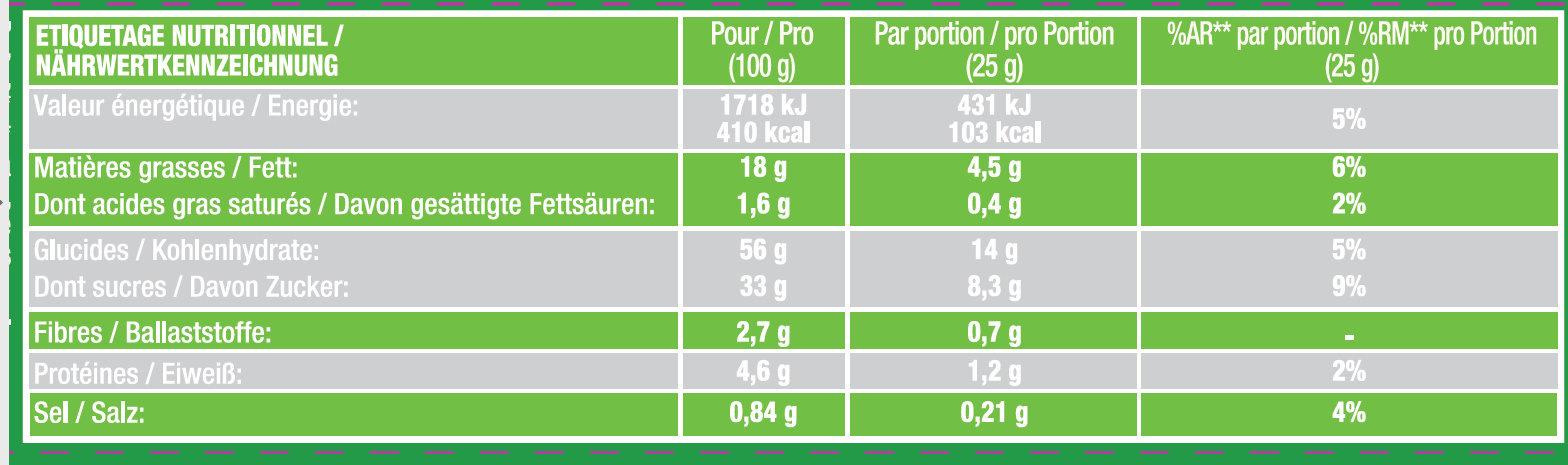 Savane Jungle Fraise LOT X2 - Voedingswaarden - fr