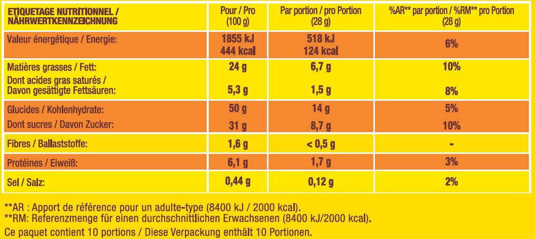 Savane Chocolat au Lait et Pépites - Informations nutritionnelles - fr