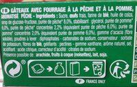 Savane jungle pêche - Ingrédients - fr