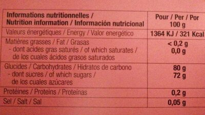 Pâtes de fruits - Nutrition facts - fr
