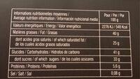 LES PALETS - Nutrition facts - fr