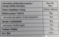 Les gustaves - Nutrition facts - fr