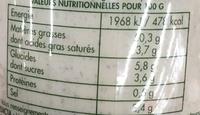 Sauce au poivre de madagascar - Valori nutrizionali - fr
