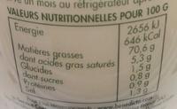 Mayonnaise citron - Valori nutrizionali - fr