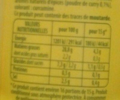 Sauce Curry - Valori nutrizionali - fr
