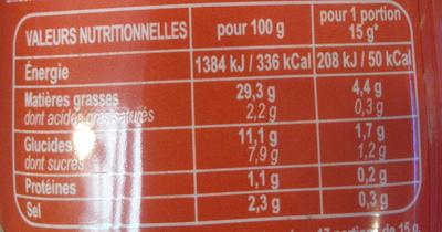 Sauce Burger au goût relevé - Informations nutritionnelles - fr