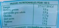 Mayonnaise légère - Nutrition facts - fr