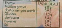 BENEDICTA - Valori nutrizionali - fr