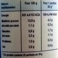 Sauce crudités nature légère - Informations nutritionnelles