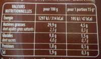 Sauce Steak & Onions Goût viande grilée - Informations nutritionnelles