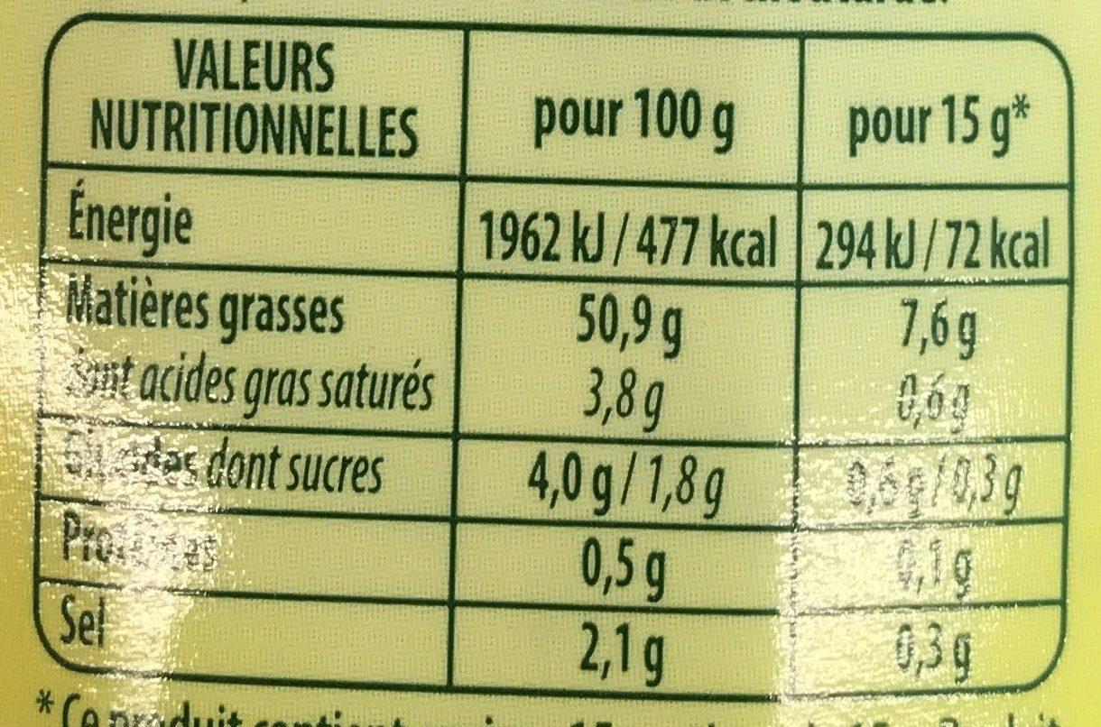 Sce Béarnaise Bénédicta - Valori nutrizionali - fr