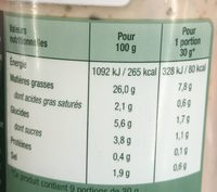 Sauce Crudités Huile d'olive & Basilic - Voedigswaarden