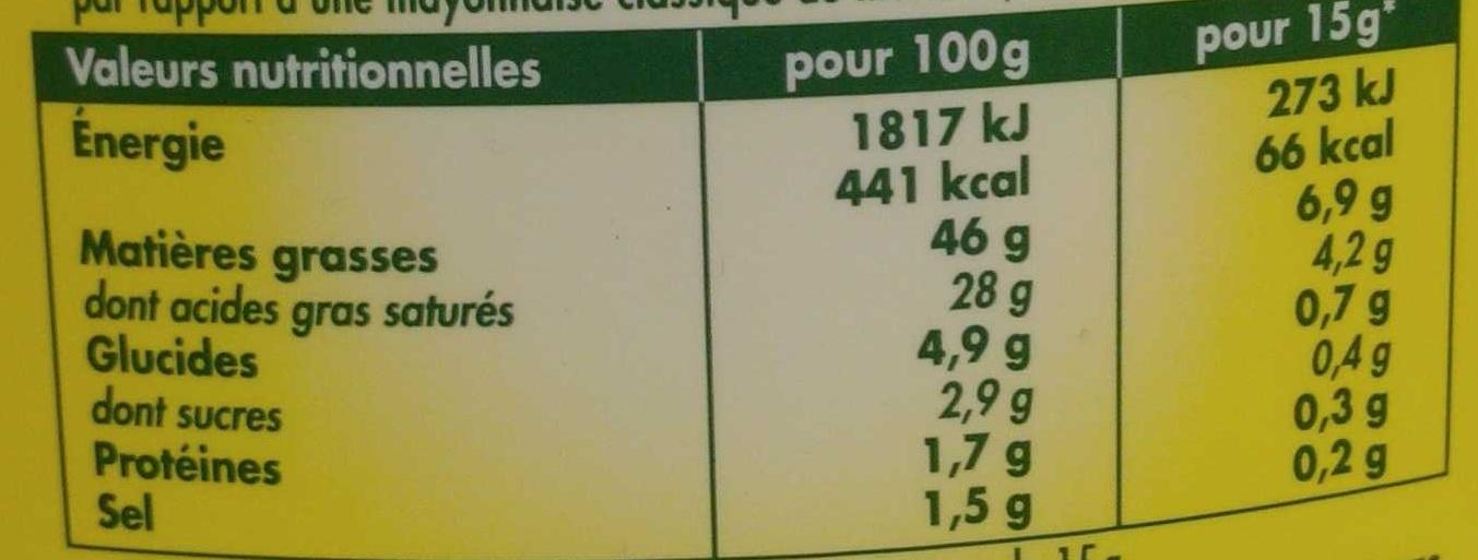 Mayonnaise légère La Veloutée au fromage blanc - Valori nutrizionali - fr