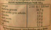 Tartare sauce aux cornichons et aux câpres - Valori nutrizionali - fr