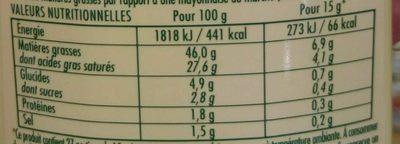 Mayonnaise Mon Secret - Valori nutrizionali - fr