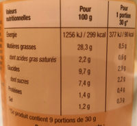 Sauce salade moutarde & miel - Valori nutrizionali - fr