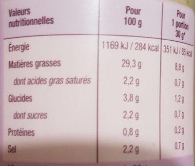 Sauce salade moutarde à l'ancienne et échalote - Valori nutrizionali - fr