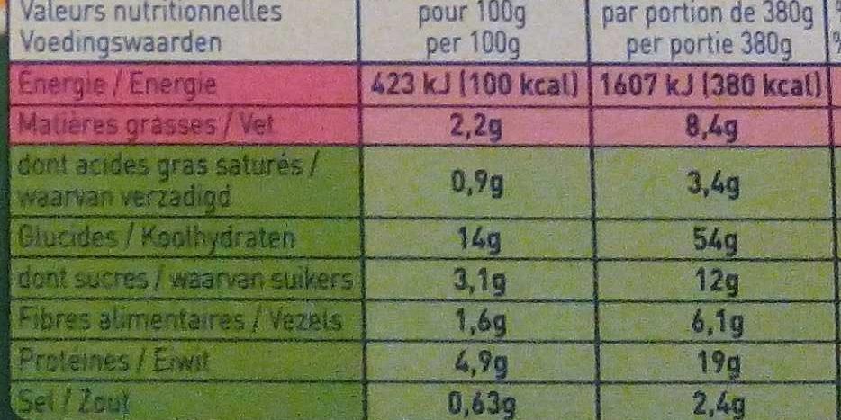 Tagliatelles Saint Jacques et son cocktail de fruits de mer - Nutrition facts