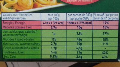 Tagliatelles saint jacques - Voedingswaarden - fr