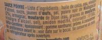 Sauce au poivre de Madagascar - Ingrédients