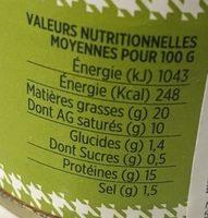 Terrine de Campagne aux noisettes - Informations nutritionnelles - fr