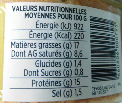Terrine de foie de volaille au Banyuls - Informations nutritionnelles - fr