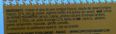 Terrine de canard à l'orange - Ingrédients