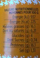 Terrine de canard à l'orange - Informations nutritionnelles