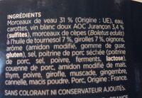 Veau au jurançon - Ingrediënten