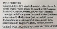 Le parmentier de canard - Ingrédients - fr