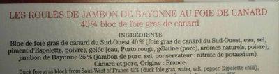 Les roulés de jambon de Bayonne au foie de canard - Ingrediënten