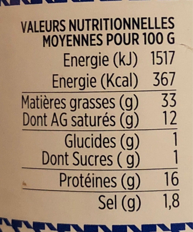 Rillettes de canard au foie de canard - Informations nutritionnelles - fr