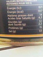 Civet de sanglier - Informations nutritionnelles - fr