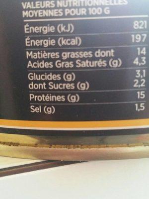 Civet de sanglier - Informations nutritionnelles