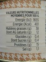 Rillettes d'oie à l'ancienne - Informations nutritionnelles - fr